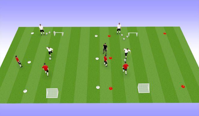 Football/Soccer Session Plan Drill (Colour): 1v1 self monitored