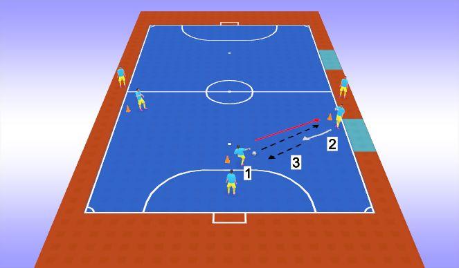Futsal Session Plan Drill (Colour): iSkills:  Breaking pressure in 3-1