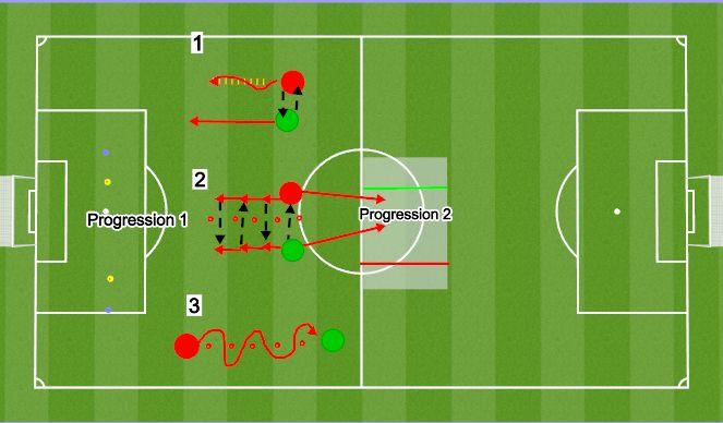 Football/Soccer Session Plan Drill (Colour): SAQ Curcuit