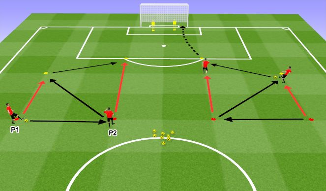 Football/Soccer Session Plan Drill (Colour): Pass + Finish