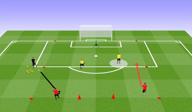Football/Soccer Session Plan Drill (Colour): 2v2 + GK