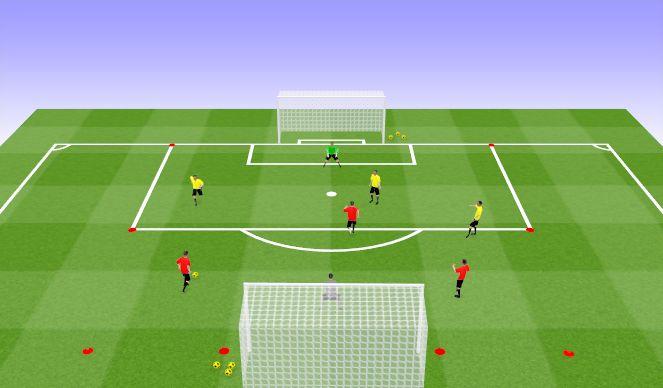 Football/Soccer Session Plan Drill (Colour): 3v3 + GK