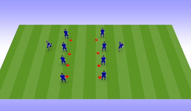 Football/Soccer Session Plan Drill (Colour): EXOS warmup