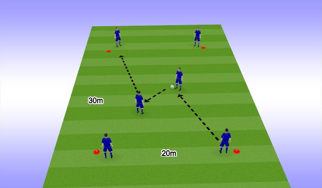 Football/Soccer Session Plan Drill (Colour): Play the Way You Face