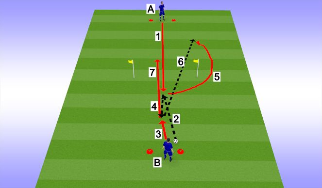 Football/Soccer Session Plan Drill (Colour): Up, Back, and Through