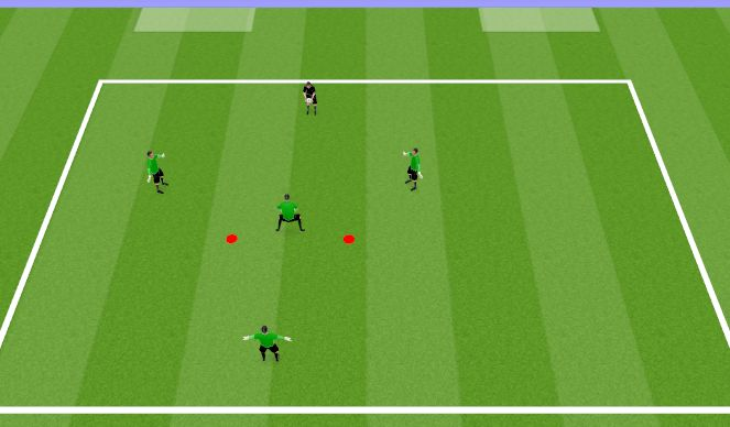 Futsal Session Plan Drill (Colour): Parrying