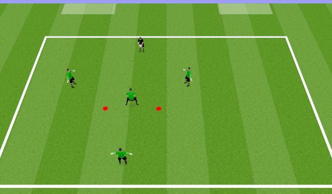 Futsal Session Plan Drill (Colour): Punching