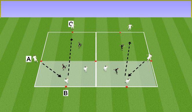 Football/Soccer Session Plan Drill (Colour): 3v2+1