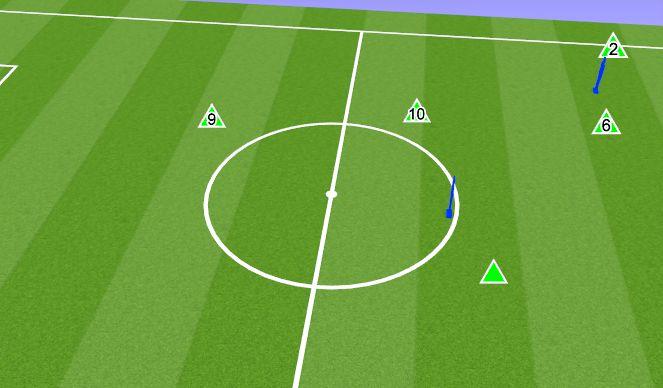 Football/Soccer Session Plan Drill (Colour): Söötmine