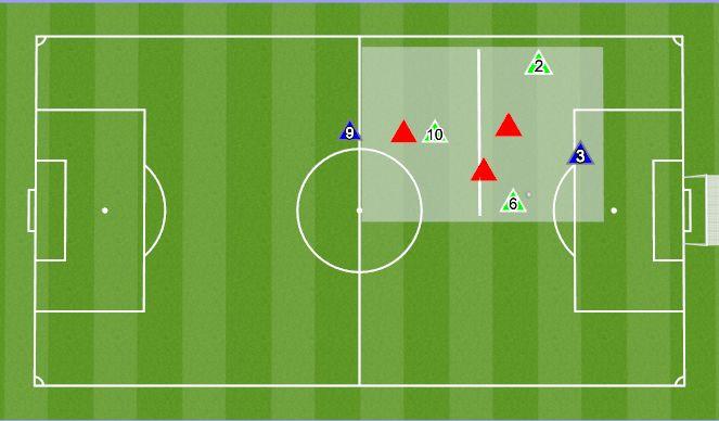 Football/Soccer Session Plan Drill (Colour): Pallihoidmine