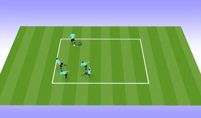 Football/Soccer Session Plan Drill (Colour): bucket ball