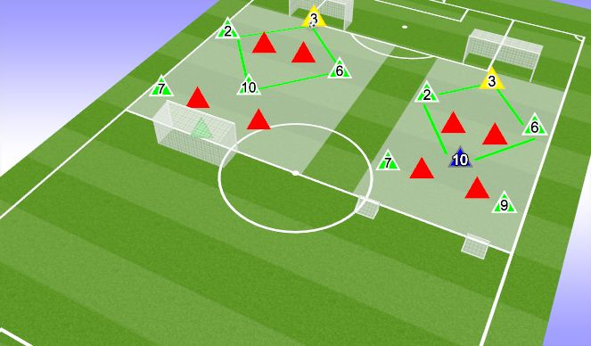 Football/Soccer Session Plan Drill (Colour): Mäng