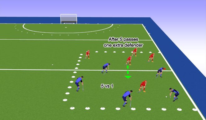 Hockey Session Plan Drill (Colour): Ball Possession