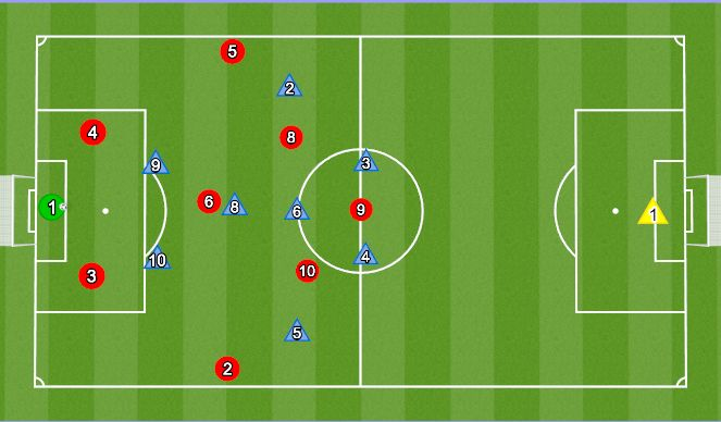 Football/Soccer Session Plan Drill (Colour): Mängumoment