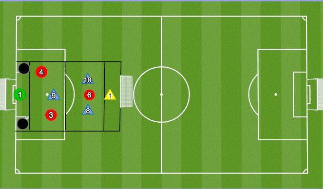 Football/Soccer Session Plan Drill (Colour): 4v4 mäng +2N