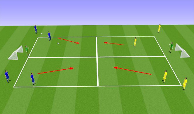 Football/Soccer Session Plan Drill (Colour): DEFENDING 2 V 2 ( COULD BE USED FOR ATTACK)