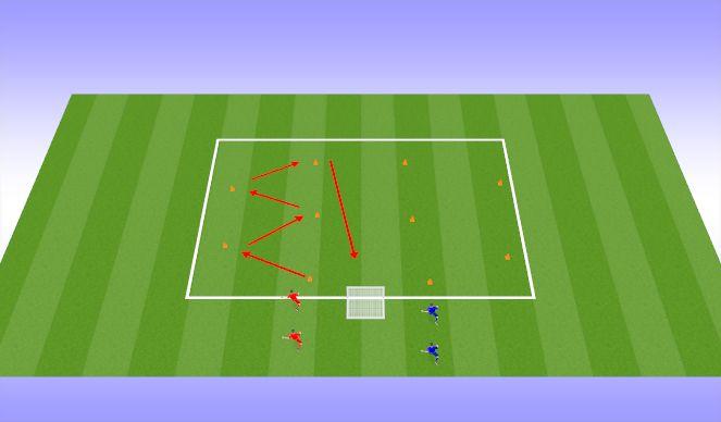 Football/Soccer Session Plan Drill (Colour): Dribbling Work