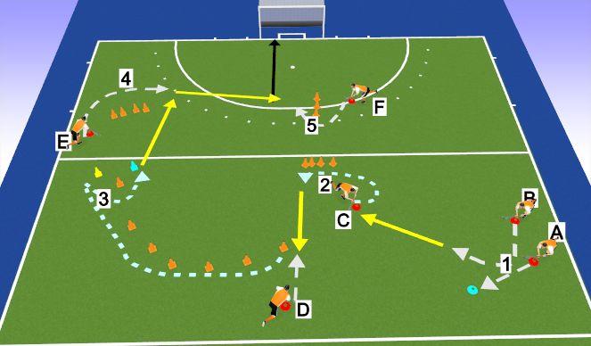 Hockey Session Plan Drill (Colour): Techniekparcour
