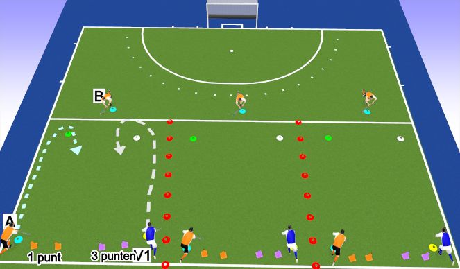 Hockey Session Plan Drill (Colour): 1vs1 / 2vs1
