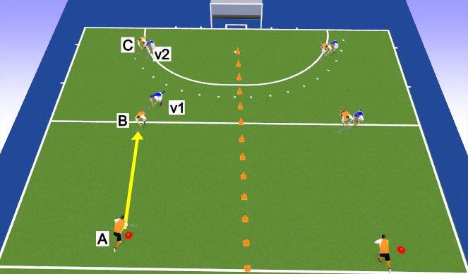 Hockey Session Plan Drill (Colour): 3vs2