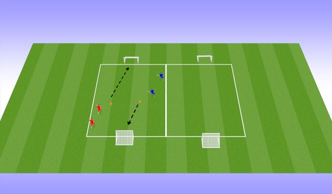 Football/Soccer Session Plan Drill (Colour): Shooting to goal