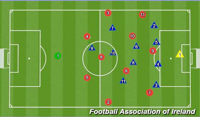 Football/Soccer Session Plan Drill (Colour): 6 dropping