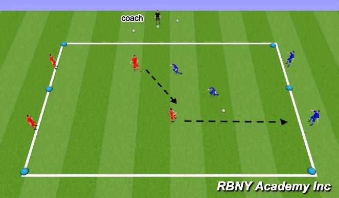Football/Soccer Session Plan Drill (Colour): Acitivity 1