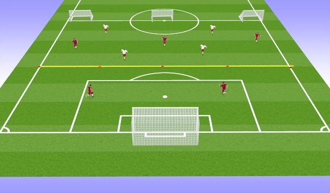 Football/Soccer Session Plan Drill (Colour): 6v4 SSG