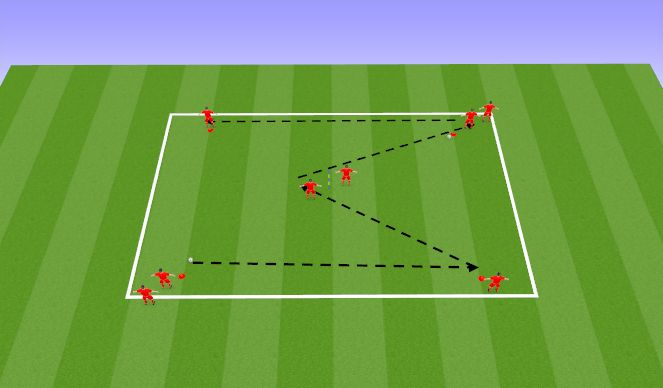 Football/Soccer Session Plan Drill (Colour): Technical Details