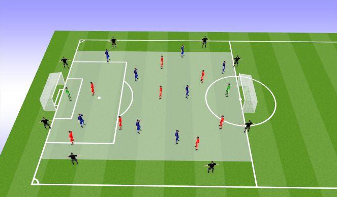 Football/Soccer Session Plan Drill (Colour): LSG 8v8+8+GK