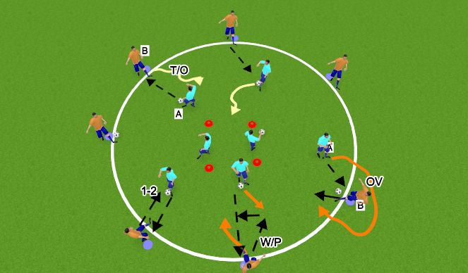 Football/Soccer Session Plan Drill (Colour): Warm up and Control Circle
