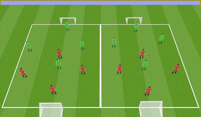 Football/Soccer Session Plan Drill (Colour): 3v3/4v4 (7v7 goals)