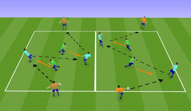 Football/Soccer Session Plan Drill (Colour): Warm up + 2v2+2