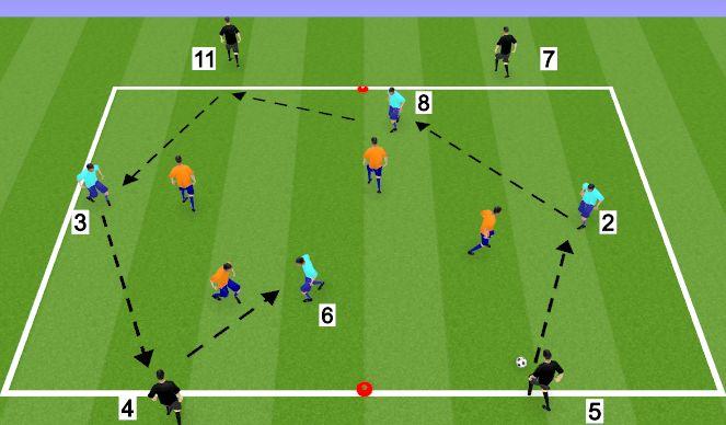 Football/Soccer Session Plan Drill (Colour): Possession 4v4+4