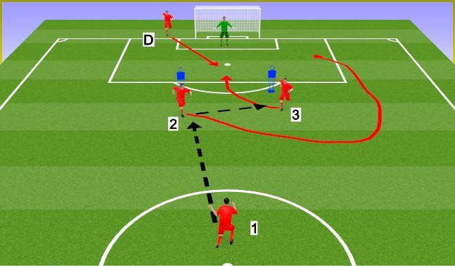 Football/Soccer Session Plan Drill (Colour): Acción combinada con desdoblamientos