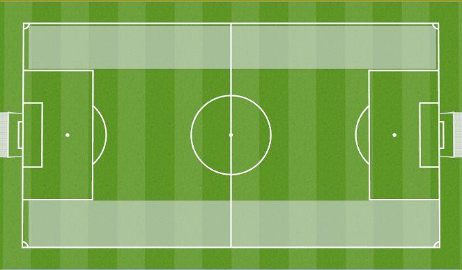 Football/Soccer Session Plan Drill (Colour): Partido condicionado