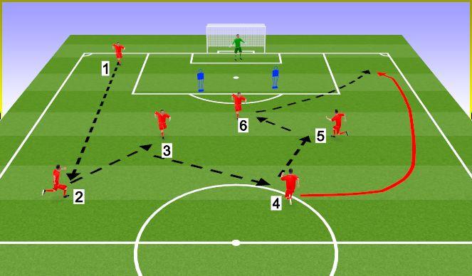 Football/Soccer Session Plan Drill (Colour): Rueda de pases con desdolamiento