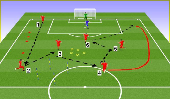 Football/Soccer Session Plan Drill (Colour): Rueda de pases con desdoblamiento y trabajo físico entre postas