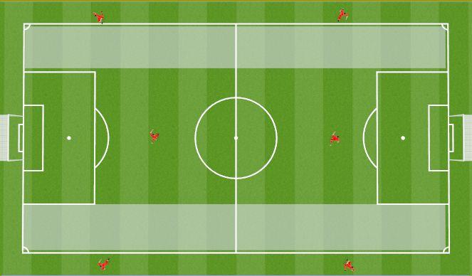 Football/Soccer Session Plan Drill (Colour): Partido condicionado desdoblamientos