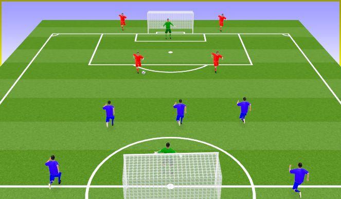 Football/Soccer Session Plan Drill (Colour): Ataques por oleadas