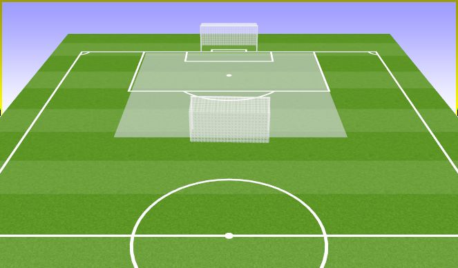 Football/Soccer Session Plan Drill (Colour): Doble área