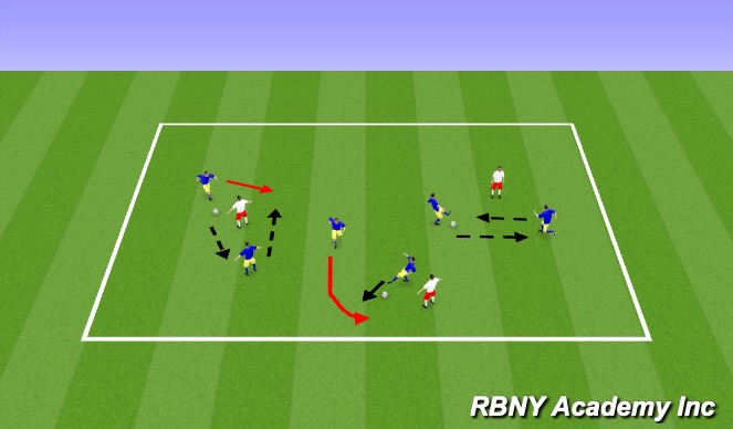 Football/Soccer Session Plan Drill (Colour): Small group 2v1