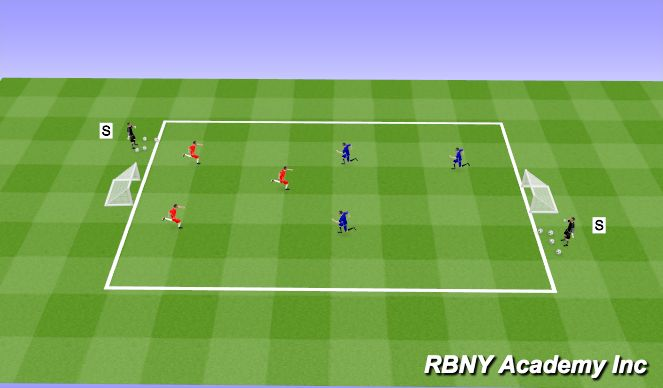 Football/Soccer Session Plan Drill (Colour): Preventing the Turn