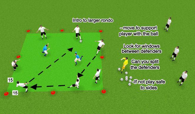 Football/Soccer Session Plan Drill (Colour): 8v2 Rondo