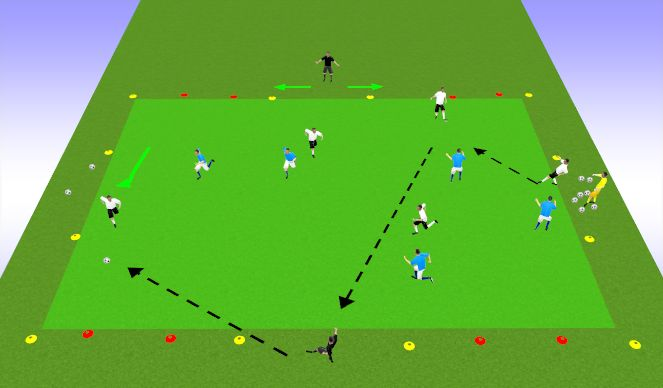 Football/Soccer Session Plan Drill (Colour): 4 goal game with 2 Neutrals