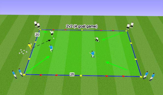 Football/Soccer Session Plan Drill (Colour): 2v2 to two goals