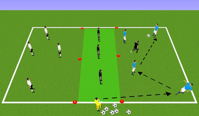 Football/Soccer Session Plan Drill (Colour): 3 Team Pressing Possession