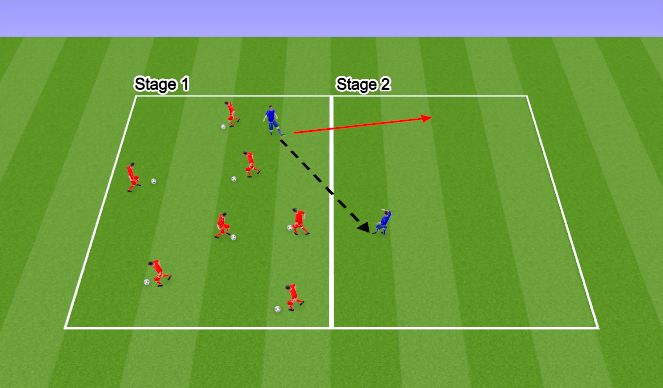 Football/Soccer Session Plan Drill (Colour): Ball Manipulation Warm Up
