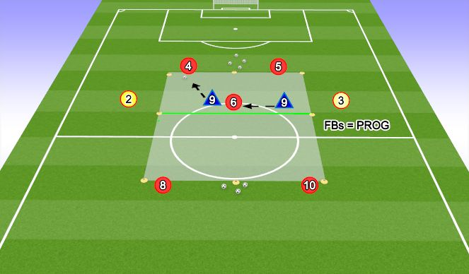 Football/Soccer Session Plan Drill (Colour): WARM-UP #1