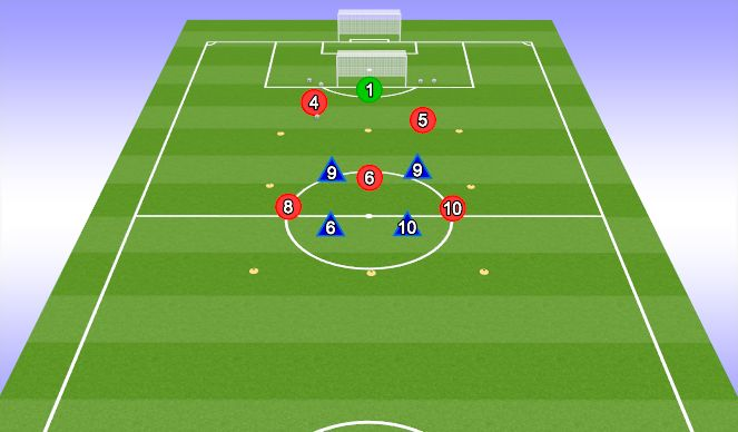 Football/Soccer Session Plan Drill (Colour): SSA - 4v5+GK